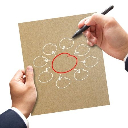 gist: Business man writing diagram
