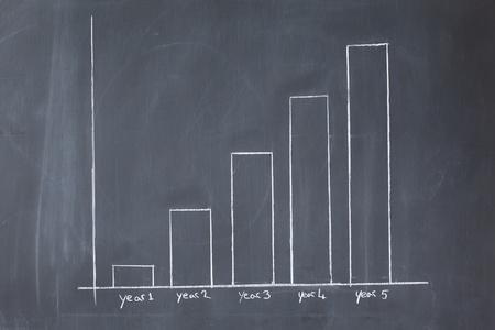 Diagram on a blackboard photo