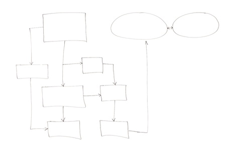 Empty organization chart isolated on a white background photo