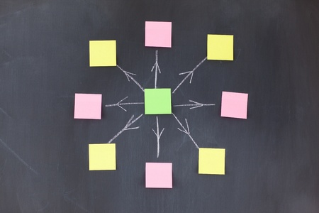 Color sticky notes forming a circle on a blackboard Stock Photo - 10206908