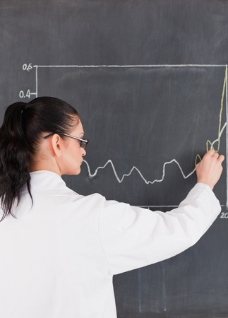 Scientist drawing charts on the blackboard in a lab photo