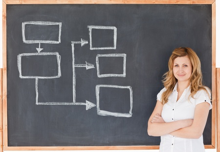 Female teacher looking at the camera while standing near a blackboard photo