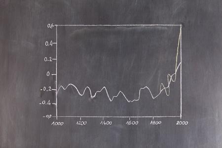 Curve drawn on a blackboard photo