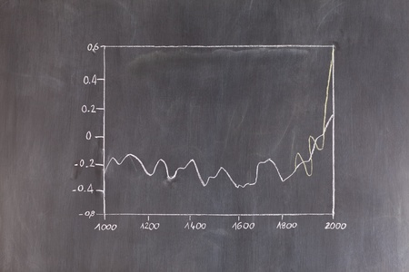 normal distribution: Curve drawn on a blackboard