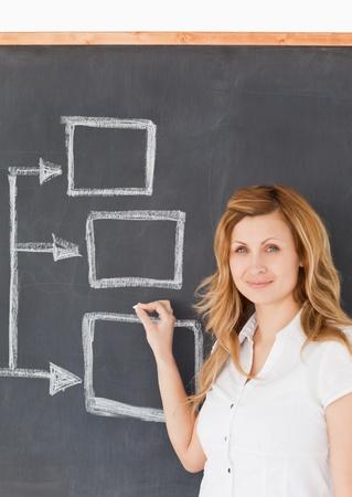 Cute female teacher drawing a scheme on a blackboard photo