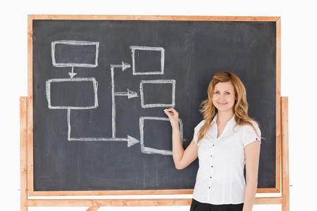 Cute teacher drawing a scheme on a blackboard photo