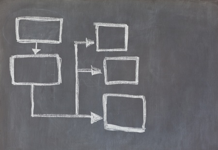 Scheme drawn on a blackboard Stock Photo - 10069575