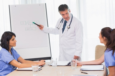 Doctor explaining something to nurse during meeting photo