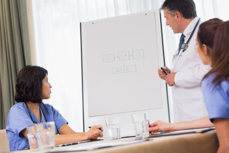 Doctor presenting figures to nurses during meeting photo