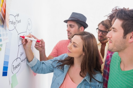 studio: Creative team watching colleague add to flowchart on whiteboard with colour samples