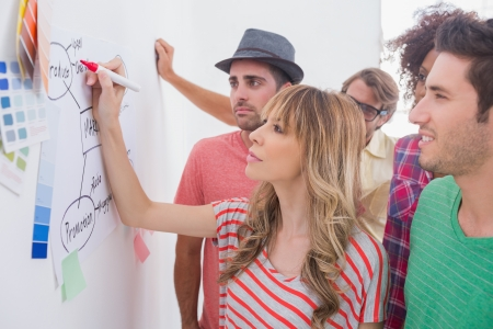 creative planning: Creative team watching coworker add to flowchart on whiteboard with colour samples