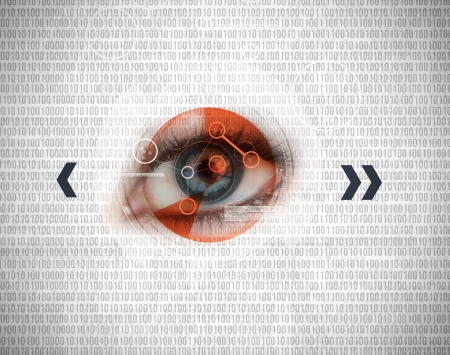 analysed: Blue eye being analysed and scanned by a red circle with binary codes on the background