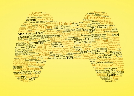 Various yellow words representing a joystick on yellow background photo