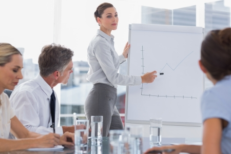 Businesswoman showing a chart on a whiteboard during a meeting photo