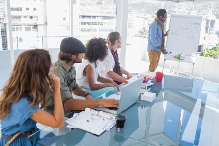 ötletroham: Tervező bemutató folyamatábrát táblára, hogy kollégái