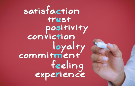 Hand writing different words about satisfaction on red background Stock Photo - 20625555