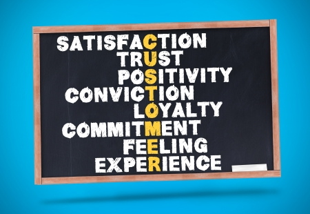 Satisfaction terms written on a chalkboard against blue background Stock Photo - 20629534