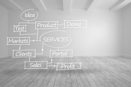 linked services: Services flowchart written in bright room Stock Photo