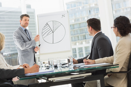 training consultant: Businessman presenting new project to partners Stock Photo