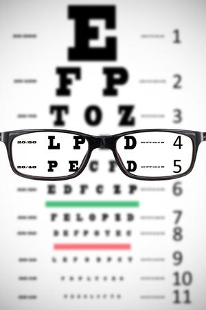 sight chart: Glasses against eye test