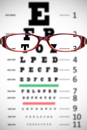 sense of sight: Glasses against eye test
