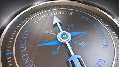 profitability: Profitability compass