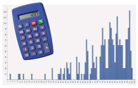 A growing profits chart and a blue calculator. photo