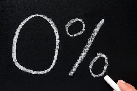 installment: Writing 0% on a blackboard.