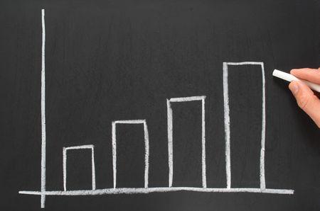 profiting: Increasing bars on a quarterly profits chart.