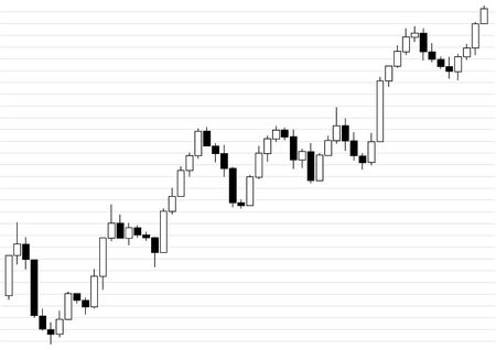 A Japanese candlestick chart, illustrating the open, high, low and close prices of a stock. photo