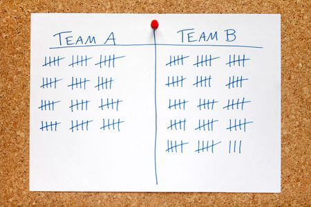 tally: A record of team sales scores on an office noticeboard.