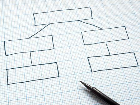 Organigrama en blanco dibujado en papel cuadriculado cuadrados. Foto de archivo - 5776087