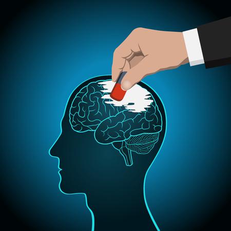 L'effacement du cerveau, son contenu, la mémoire, les souvenirs, la privation d'individualité, le contrôle de la conscience