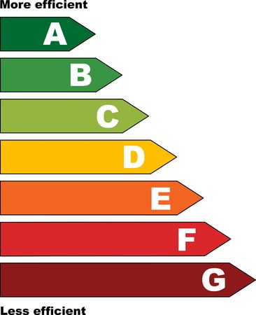 Energy Efficiency Scale from green to red Stock Photo