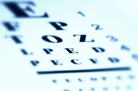 sight chart: Ojo con el gr�fico en el DOF centro con tono cian.