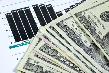 makelaardij: Geld en een staafdiagram