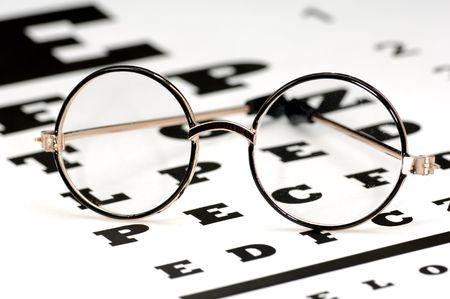 Eyeglasses on a Eyechart