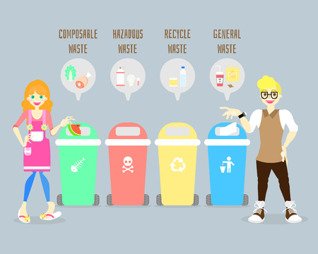 world environment day with type of segregation garbage bins concept, man and woman throw garbage in bin, flat vector illustration cartoon character design clip art