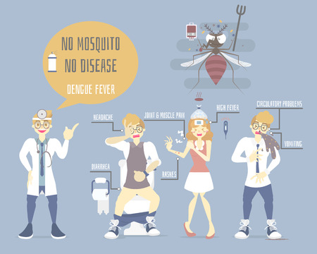 dengue fever symptom with doctor, mosquito, people having diarrhea, headache, vomiting, fever, muscle pain, health care infographic concept, flat character design clip art vector illustration cartoon