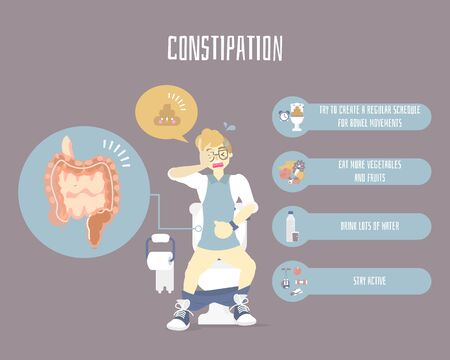 man using on flush toilet with constipation, large and small intestine,internal organs anatomy body part, health care infographic defecate concept, vector illustration cartoon flat character design
