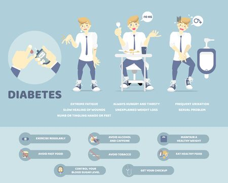diabetes symptom and prevention, health care infographic concept, flat character design clip art vector illustration cartoon
