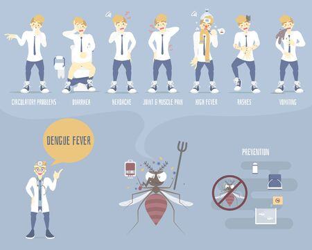 dengue fever symptom, prevention with doctor, mosquito, man having diarrhea, headache, vomit, muscle pain, health care infographic concept, flat character design clip art vector illustration cartoon