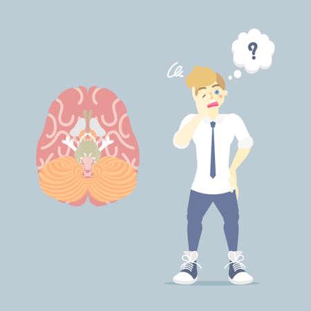 man loss his memory with human brain, alzheimer, dementia symptom, healthcare concept, internal organs anatomy body part nervous system, vector illustration cartoon flat character design clip art