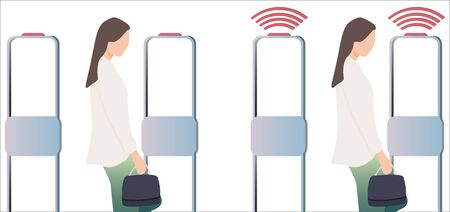 Woman goes through anti-theft sensor gates. System reports theft. Security system detect barcode and notify. Vector, illustration.