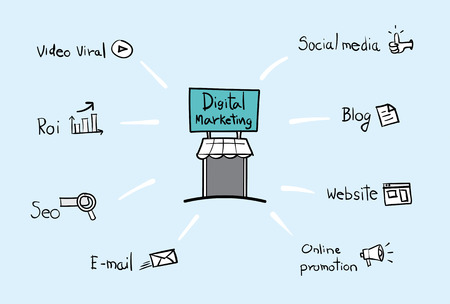 social commerce: Vector : Digital Marketing sign and business icon around it,Digital marketing Concept.