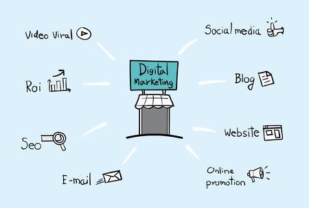 digitální: Vector: Digital Marketing znamení a obchodní ikony kolem něj, digitální marketingový koncept.