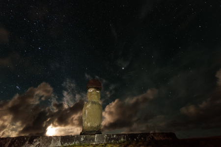 Easter Islands Moai taken in 2015