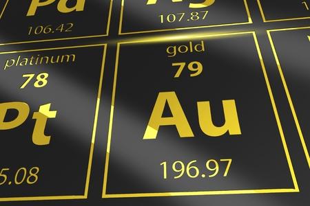 mendeleev: Periodic Table Golden Au. Mendeleev Table Closeup on Gold.