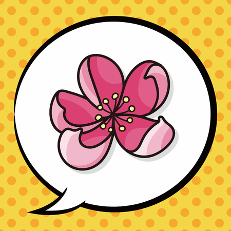plum flower: Plum flower doodle, speech bubble