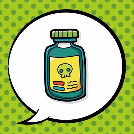 bane: poison doodle, speech bubble